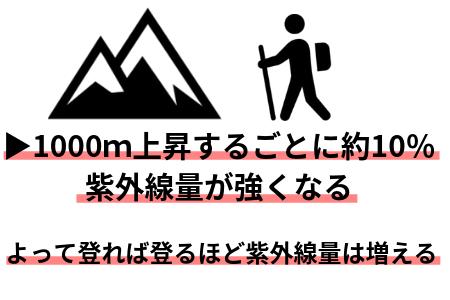 おすすめの登山サングラス